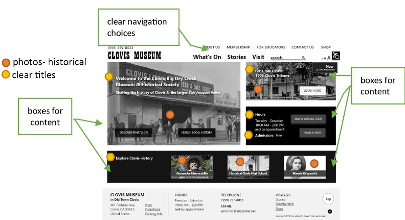 An image of the homepage with notes on usability features