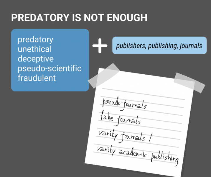 Alternative terms to search with to find information on predatory publishers